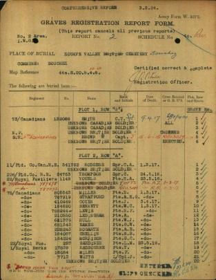 1915 Captain James Brown Grave Records
