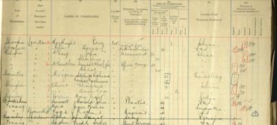 1921 Adelaide on Passenger list