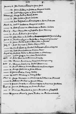 Banns 1808 Matthew Leggat and Margaret Gilmour at Avondale