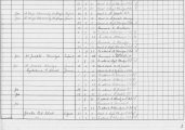 Auchentibber School Register No. 26 - 50 sh 2