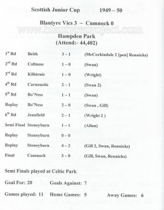1949 Junior Cup Blantyre Vics wm