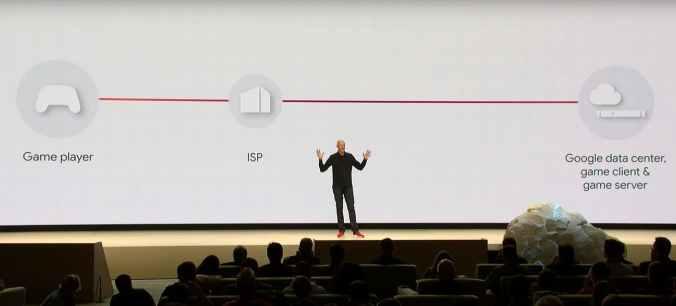 google-stadia-isp-to-server-01