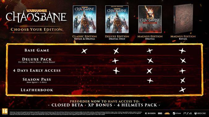 warhammer_chaos_bane_editions_01
