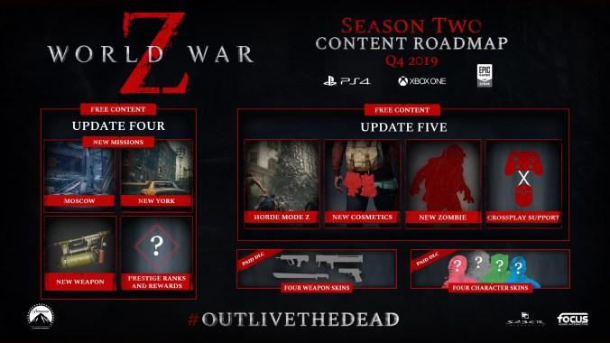 WWZ-Season2-Roadmap