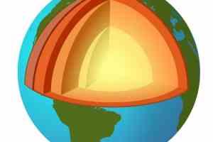 Jordens_inre