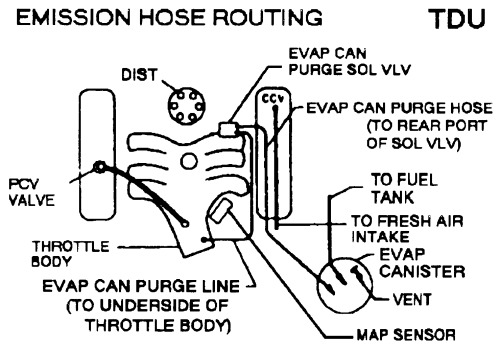 [CD_5941] Volvo Vacuum Diagram
