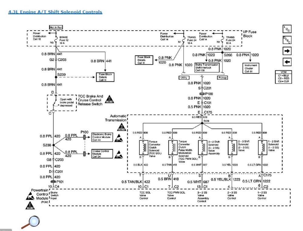 medium resolution of blazer 4x4 4l60e transmission clang in 4th gear 4 3l engine shift