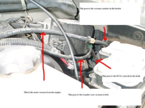 small resolution of 99 s10 4x4 vacuum diagram wiring diagram load 2003 chevy s10 4x4 vacuum diagram 2001 chevy