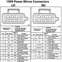 1999 S10 Radio Wiring Diagram 2006 Pontiac G6 Headlight 02 Power Mirrors On A 97 Help Blazer Forum