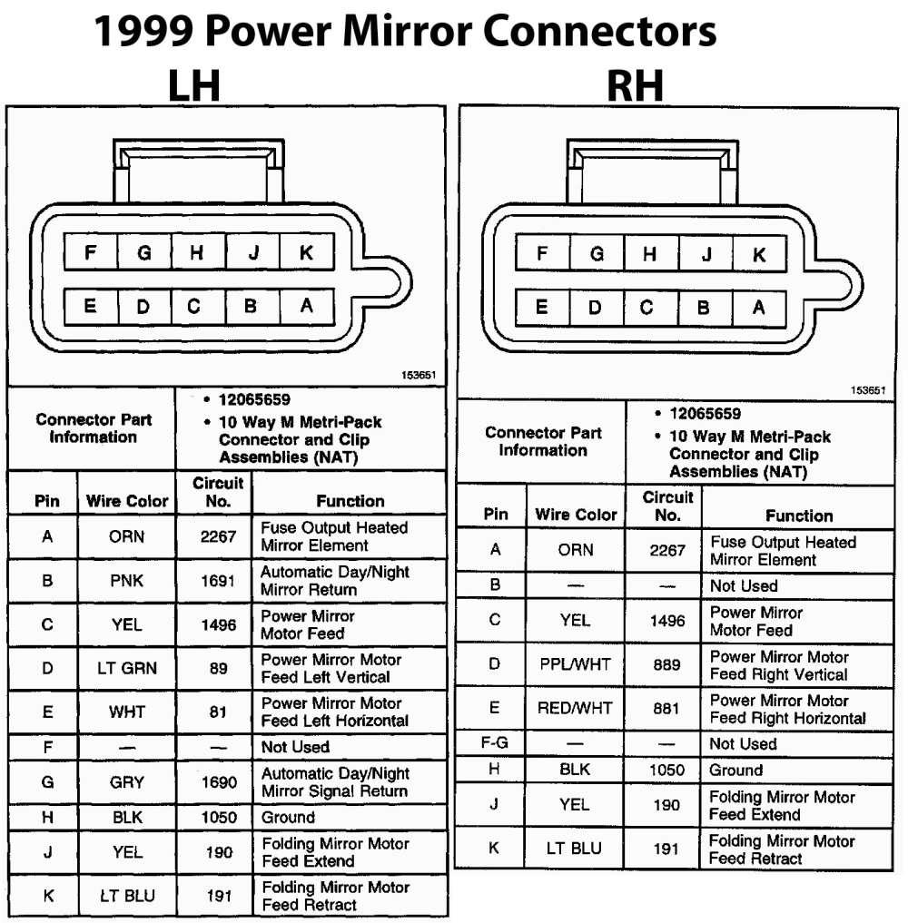 medium resolution of blazer forum chevy blazer how many wires on a power heated mirror for a 1999 chevy power mirror wiring diagram