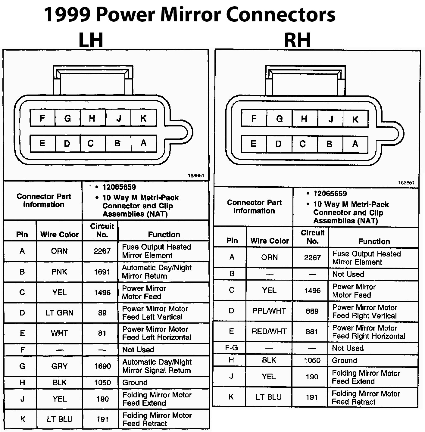 hight resolution of 02 power mirrors on a 97 wiring help blazer forum chevy blazer how many wires