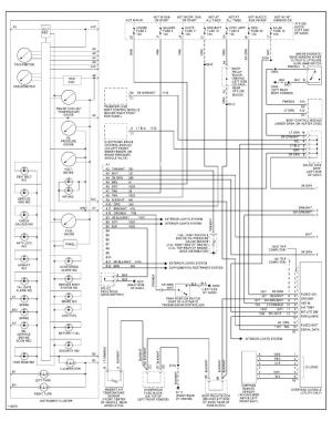 Fuel Gauge wiring diagram ?  Blazer Forum  Chevy Blazer