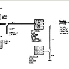 2000 Chevy Blazer Starter Wiring Diagram Fused Spur 1997 S-10 Vacuum - Forum Forums