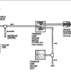 1991 jeep cherokee vacuum diagram wedocable wiring diagram loc 1991 jeep cherokee vacuum diagram wedocable [ 1267 x 639 Pixel ]