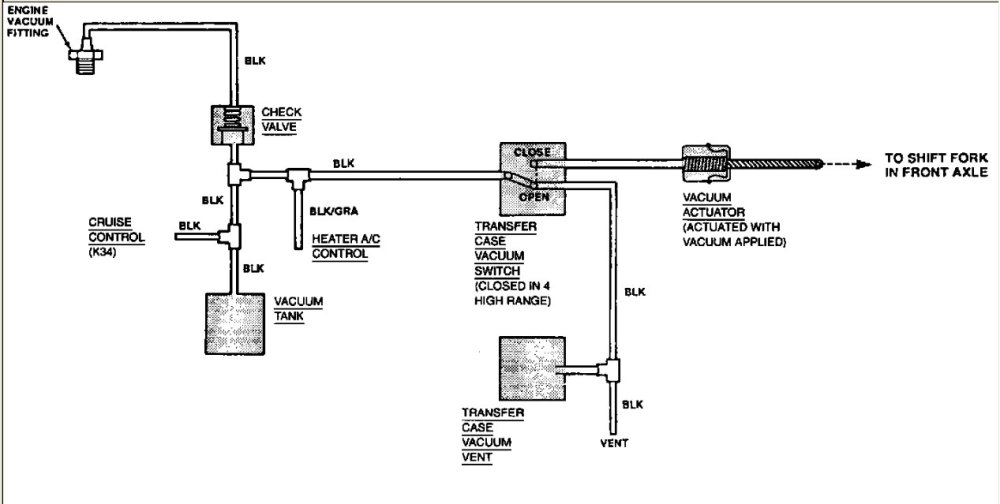 medium resolution of 1997 s 10 blazer vacuum diagram 1997 blazer vacuum diagram