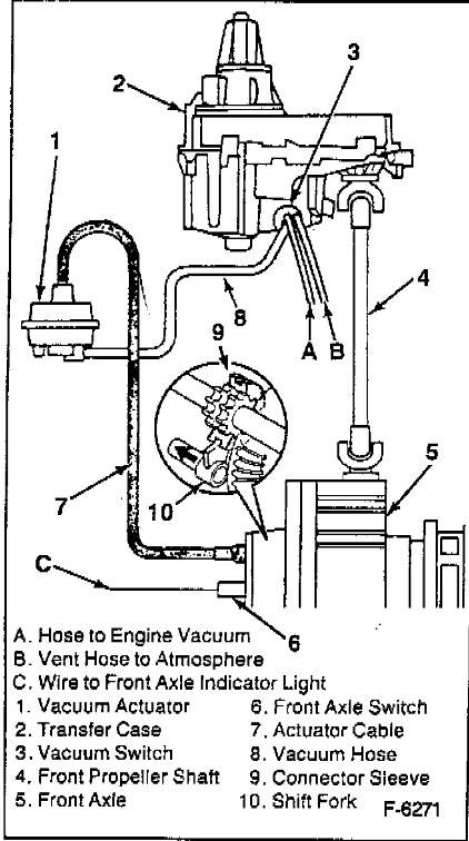2002 S10 Transfer Case Wiring Diagram