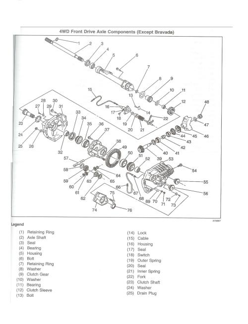 small resolution of 2003 chevy blazer front axle diagram page 8 wiring diagram for you 2004 chevy s10 axle diagram