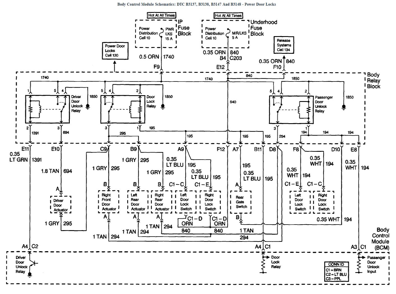 door lock actuator wiring diagram jeep steering column parts repment ihmud forum