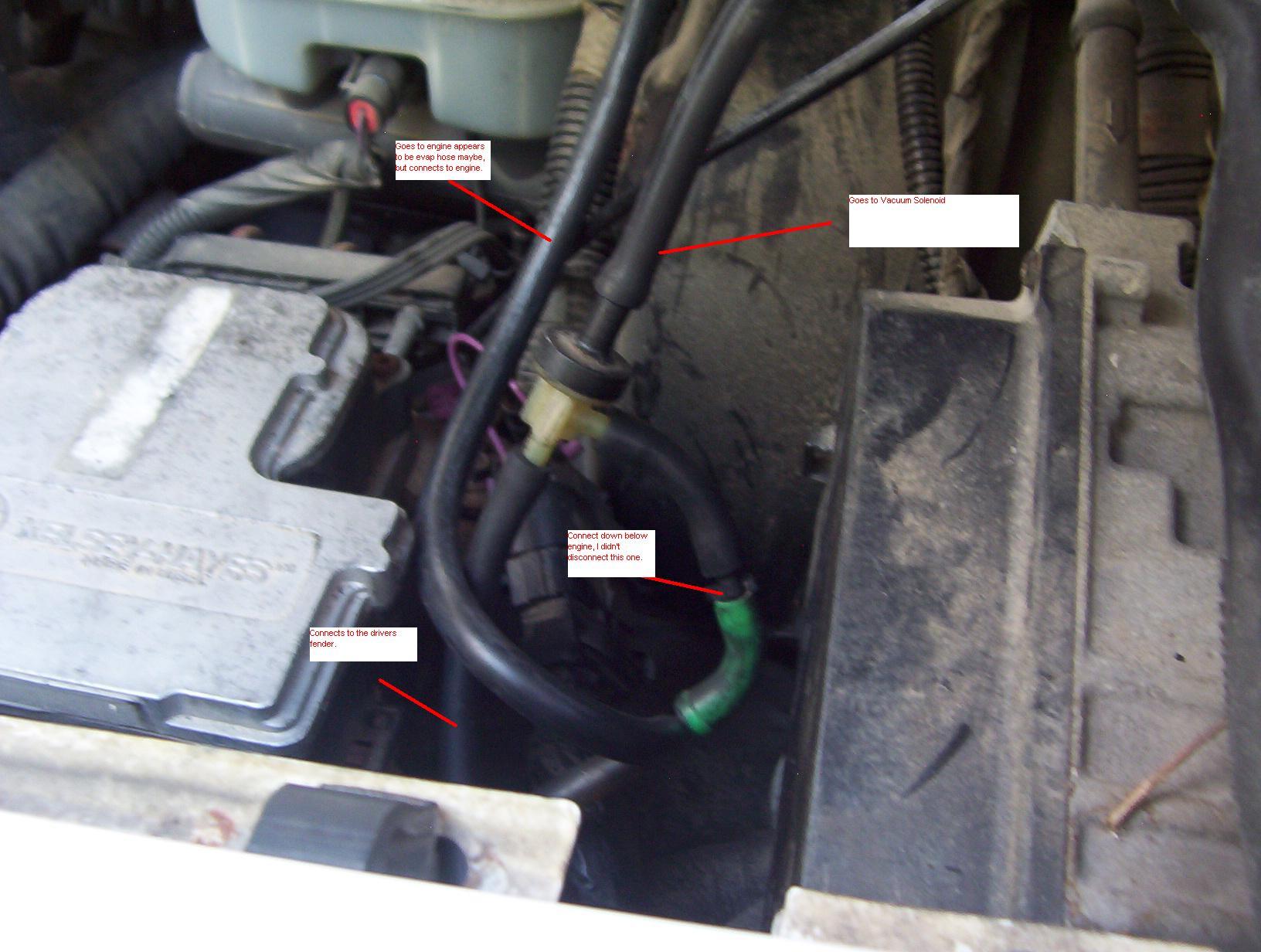 2001 Chevy Blazer 4 Wheel Drive Problems