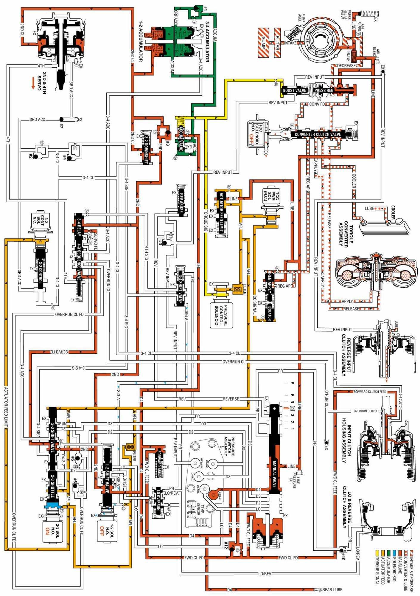 silveradosierra com u2022 2005 4l60e after rebuild issue transmissionre 2005 4l60e after rebuild issue [ 1410 x 2000 Pixel ]