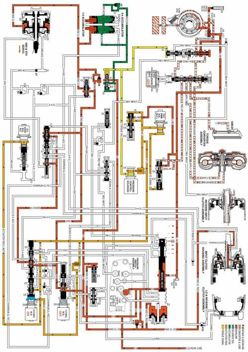 small resolution of 4l60e 700r4 things i ve learned blazer forum chevy blazer forums chevy reverse servo diagram