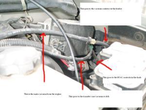 97 Blazer Vacuum Routing Help  Blazer Forum  Chevy Blazer Forums