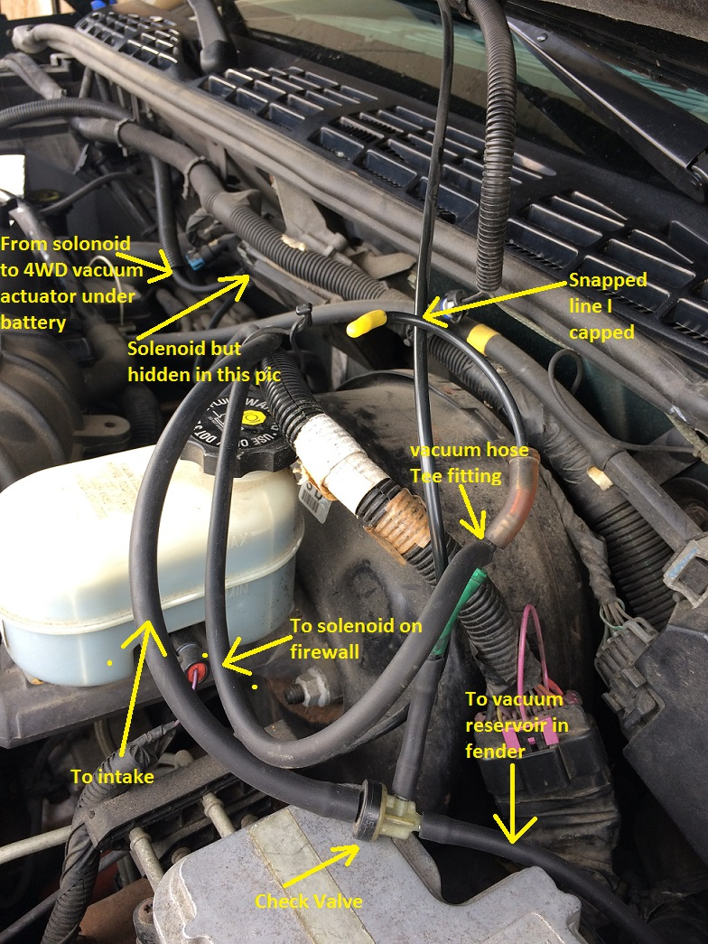 2001 Chevy S10 Vacuum Line Diagram Car Tuning
