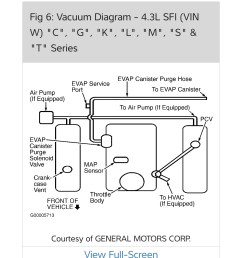 four wheel drive vacuum hose routing dbd37541 def1 4986 a67a 7966b5e98395 [ 1536 x 2048 Pixel ]