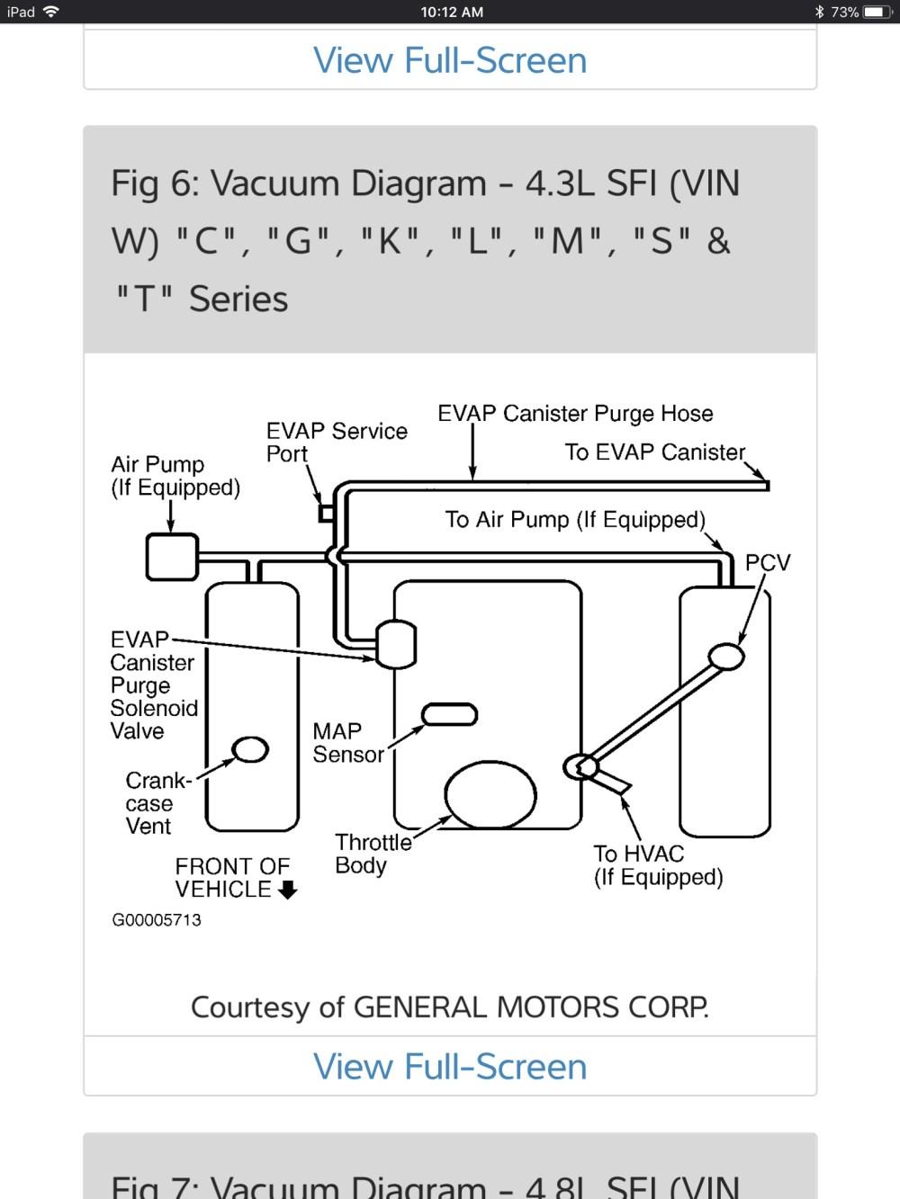 medium resolution of four wheel drive vacuum hose routing dbd37541 def1 4986 a67a 7966b5e98395
