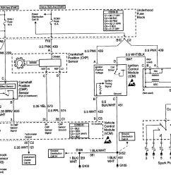 02 chevy s10 blazer ckp wiring diagram simple wiring diagram rh 40 mara cujas de emissions diagram 2001 chevy blazer 4 3 2001 chevy blazer exhaust diagram [ 1408 x 1072 Pixel ]