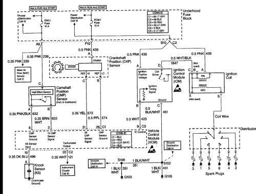 small resolution of 02 chevy s10 blazer ckp wiring diagram simple wiring diagram rh 40 mara cujas de emissions diagram 2001 chevy blazer 4 3 2001 chevy blazer exhaust diagram