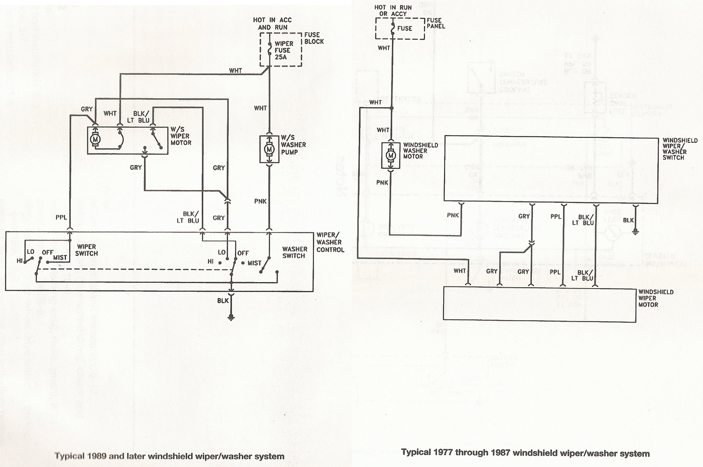 hight resolution of 88 k5 blazer wiring diagram another blog about wiring diagram u2022 rh ok2 infoservice ru 1987