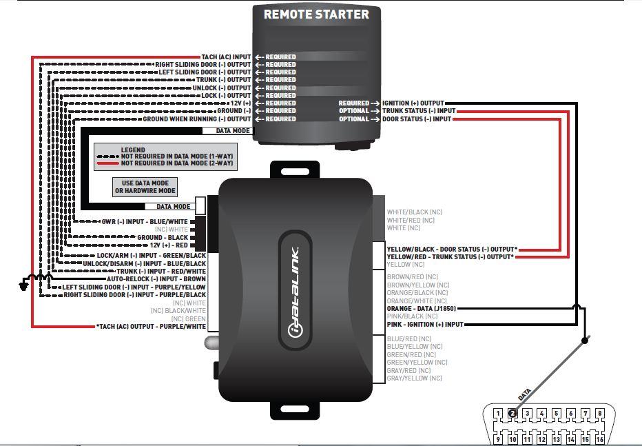 Help Installing Remote Starter Blazer Forum Chevy Blazer Forums