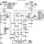 Diagram 1997 Chevy S10 Hvac Diagram Full Version Hd Quality Hvac Diagram Diagramberghx Abacusfirenze It