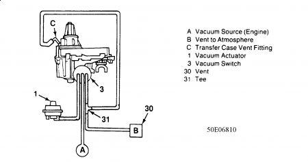 2000 Dodge 1500 Vacuum Lines Transfer Case