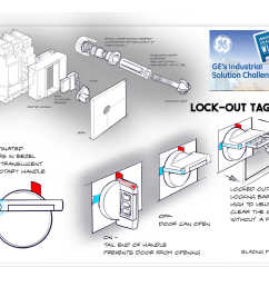 lockout tagout circuit breaker for ge industrial safety [ 2000 x 1545 Pixel ]