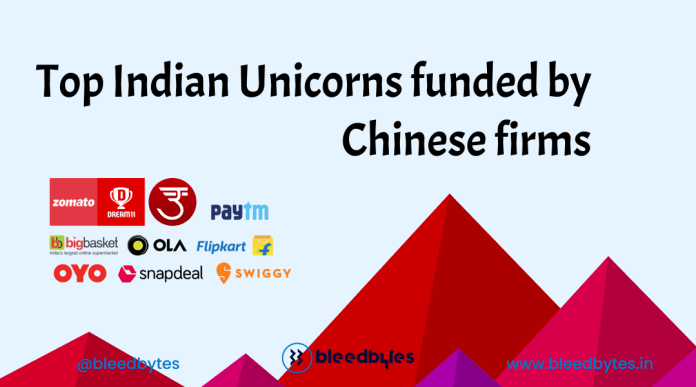 top Indian unicorns funded by chinese firms