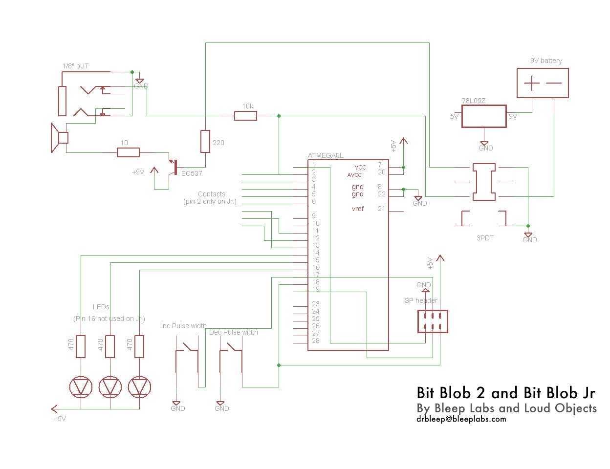 Bit Blob Jr Kit