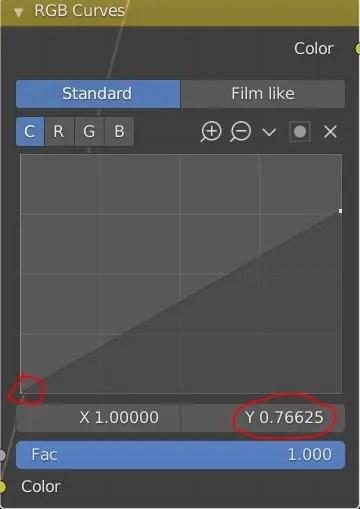 RGB_Curve