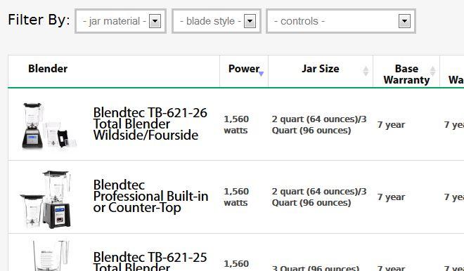 This also blendtec vs vitamix blender comparison chart rh blendtecvsvitamixblender wordpress
