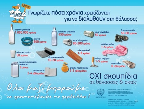 Time of dissolution of the garbage in the sea, from the Hellenic Marine Environment Protection Association, http://www.helmepa.gr/en/index.php (on the image: χρόνια = years, μήνες = months and εβδομάδες = weeks)