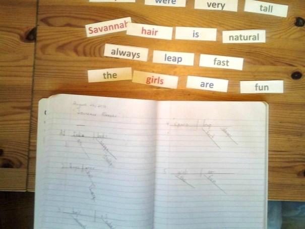 grammar sentence makers fall 2013