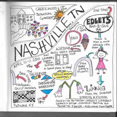 15 4 11 Sketchnote Workshop