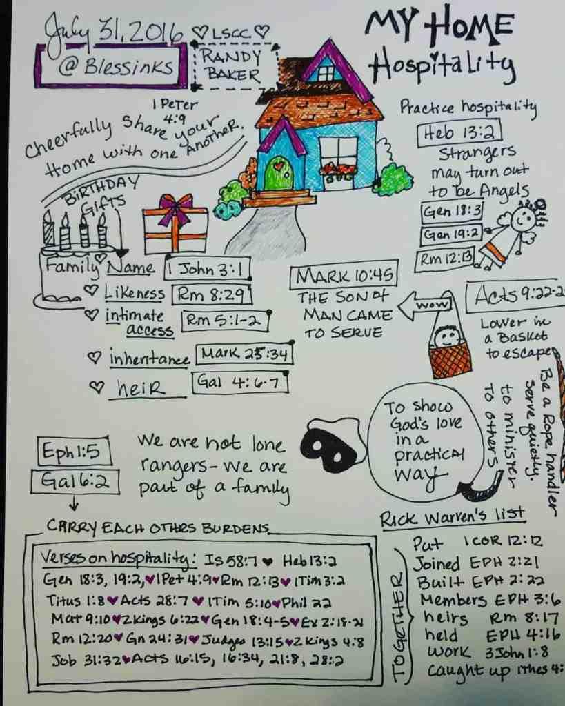 Sermon sktechnote Lifespring Community Church sermon on hospitality part 1