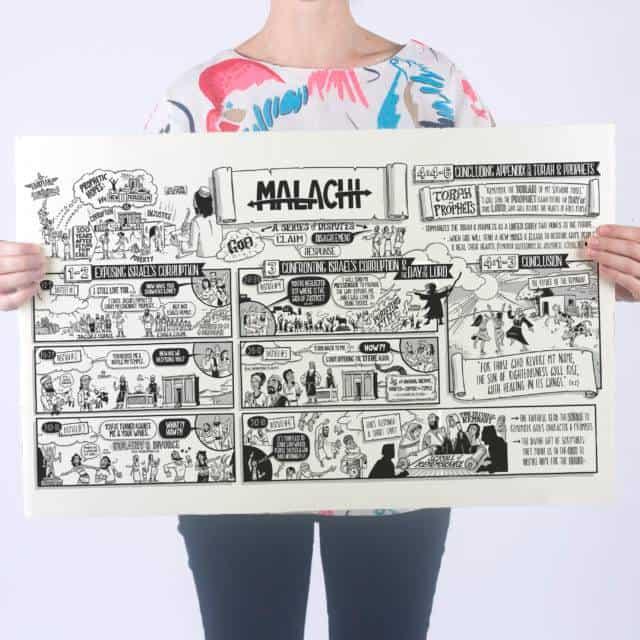 bible-project-malachi