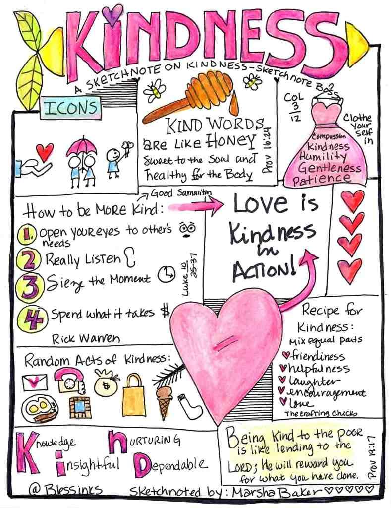 Kindness Sketchnote