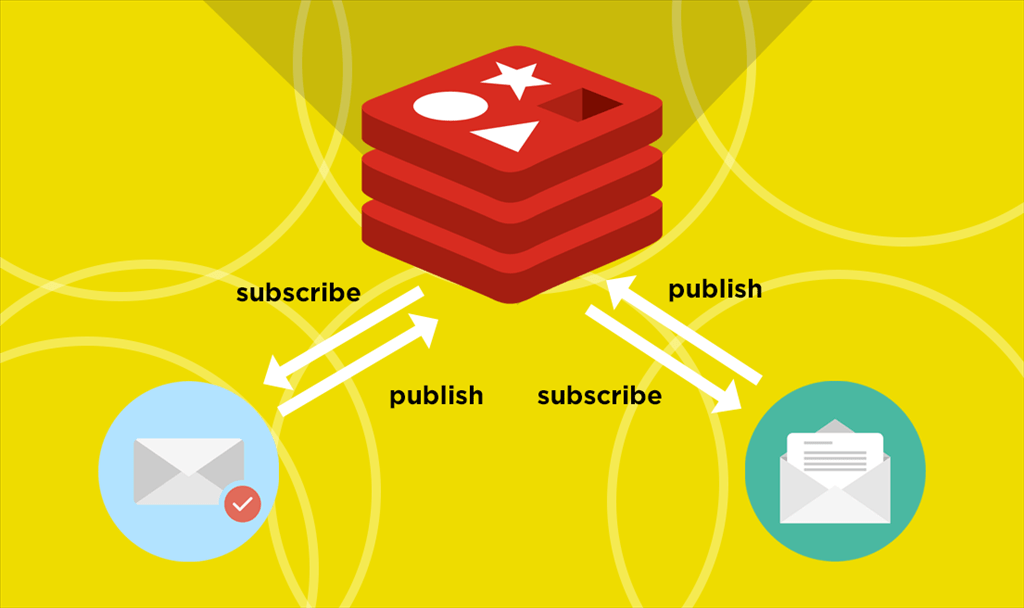 """Red(e)isign"" Publish/Subscribe with Redis"