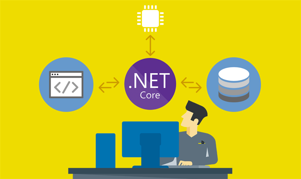 In-memory caching in ASP.NET Core