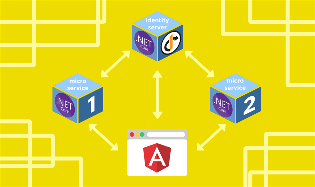 Angular, Microservices and Authentication