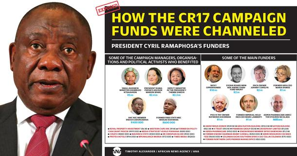 Donors of CR17 campaign have history of corruption